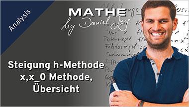 Steigung h-Methode x,x_0 Methode, Übersicht - Ein Unterrichtsmedium auf DVD