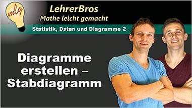 Diagramme erstellen - Stabdiagramm - Ein Unterrichtsmedium auf DVD