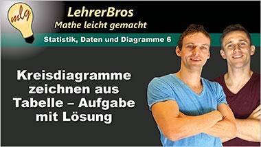 Kreisdiagramme zeichnen aus Tabelle - Aufgabe mit Lösung - Ein Unterrichtsmedium auf DVD